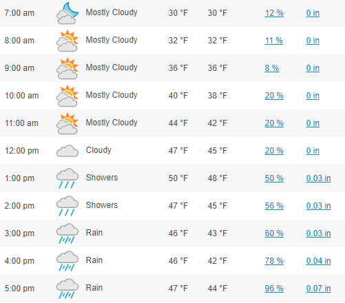 Motown Weather.PNG